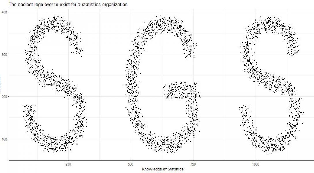 """Scatterplot where the points spell out the letters """"SGS"""""""